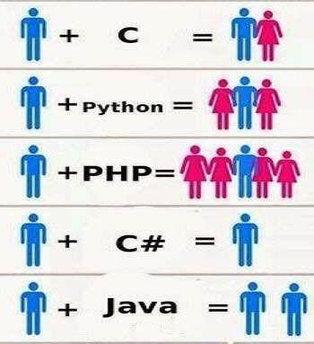 为什么大家总喜欢黑PHP?PHP到底做错了什么