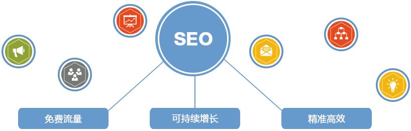 """「网站优化」收录和索引究竟""""谁""""是搜索引擎的""""亲儿子"""""""